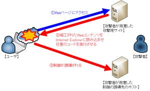 CVE2014-6332_kensho