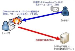 CVE2014-6352_image01