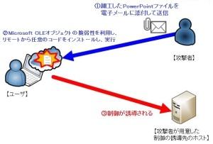 OLE_image2