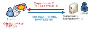 wget-gai01